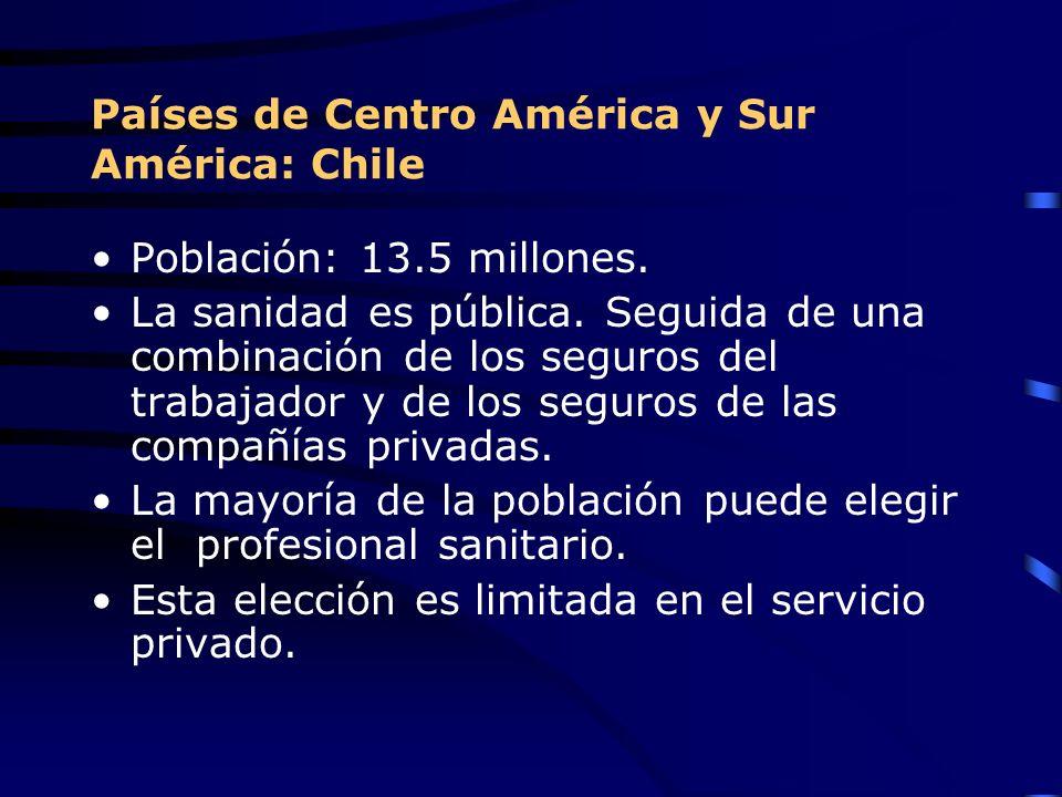 Países de Centro América y Sur América: Chile Población: 13.5 millones. La sanidad es pública. Seguida de una combinación de los seguros del trabajado