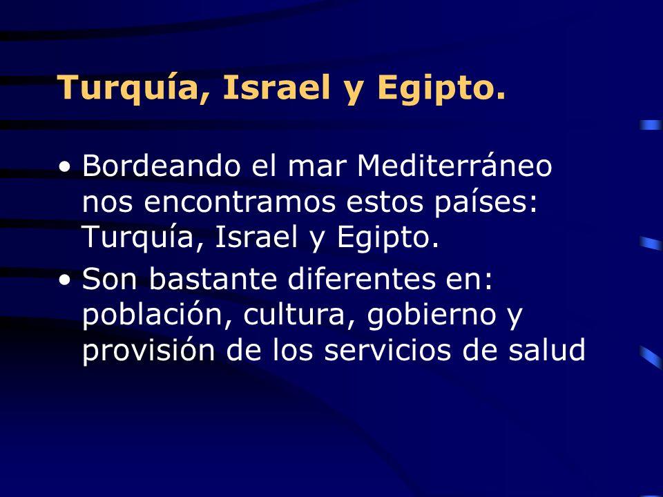 Turquía, Israel y Egipto. Bordeando el mar Mediterráneo nos encontramos estos países: Turquía, Israel y Egipto. Son bastante diferentes en: población,