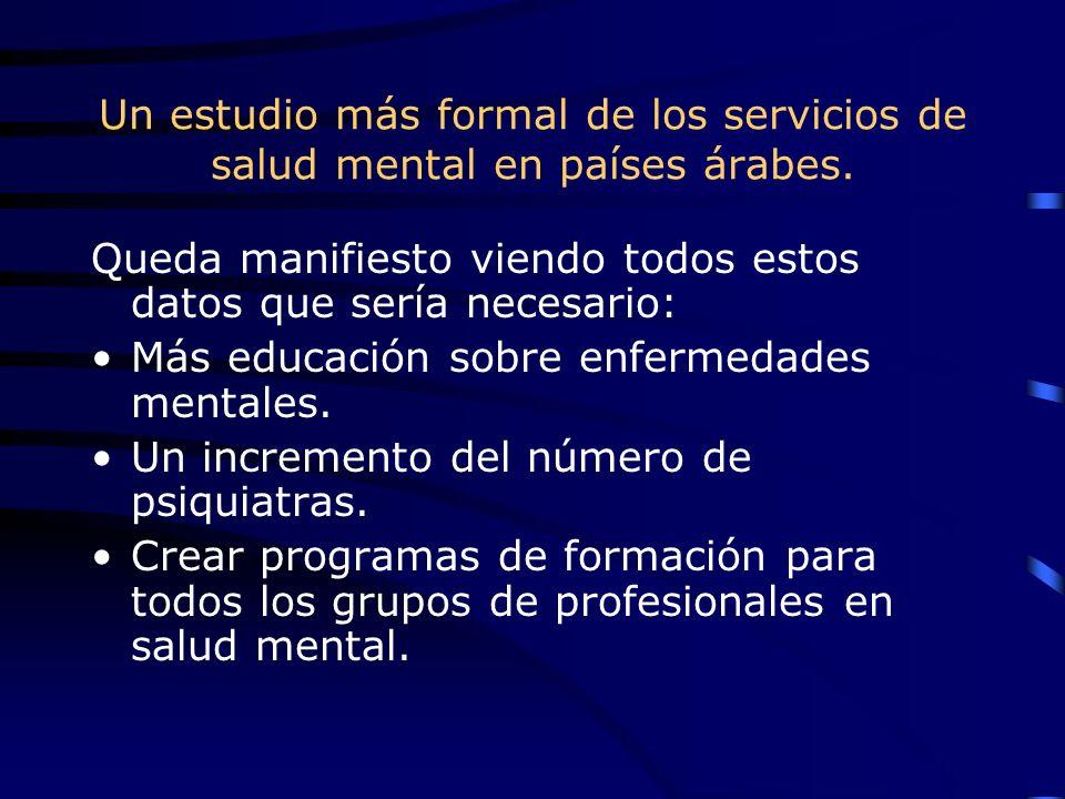 Un estudio más formal de los servicios de salud mental en países árabes. Queda manifiesto viendo todos estos datos que sería necesario: Más educación