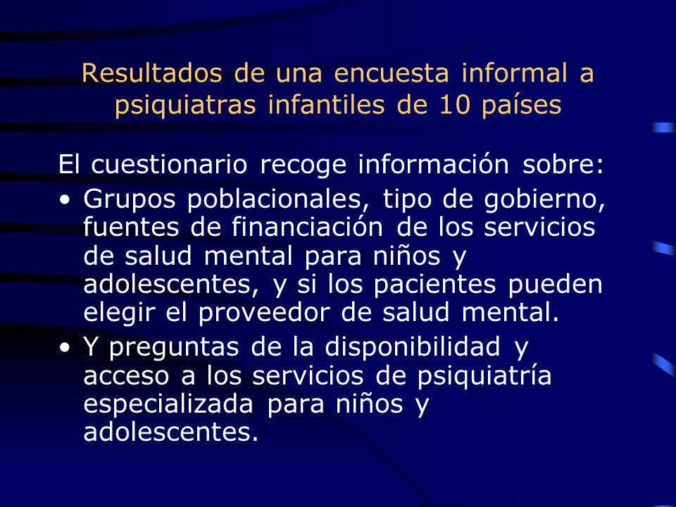 Resultados de una encuesta informal a psiquiatras infantiles de 10 países El cuestionario recoge información sobre: Grupos poblacionales, tipo de gobi