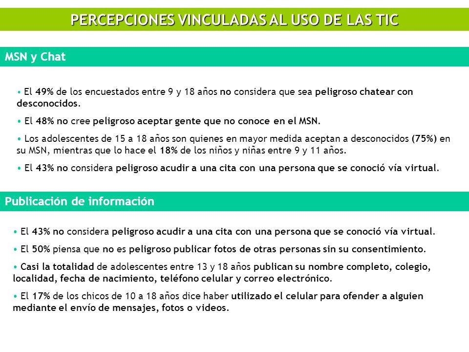 PERCEPCIONES VINCULADAS AL USO DE LAS TIC MSN y Chat El 49% de los encuestados entre 9 y 18 años no considera que sea peligroso chatear con desconocid