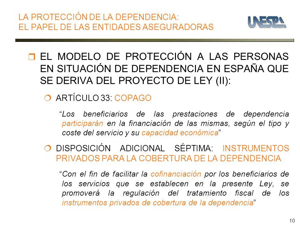 10 EL MODELO DE PROTECCIÓN A LAS PERSONAS EN SITUACIÓN DE DEPENDENCIA EN ESPAÑA QUE SE DERIVA DEL PROYECTO DE LEY (II): ARTÍCULO 33: COPAGO Los beneficiarios de las prestaciones de dependencia participarán en la financiación de las mismas, según el tipo y coste del servicio y su capacidad económica DISPOSICIÓN ADICIONAL SÉPTIMA: INSTRUMENTOS PRIVADOS PARA LA COBERTURA DE LA DEPENDENCIA Con el fin de facilitar la cofinanciación por los beneficiarios de los servicios que se establecen en la presente Ley, se promoverá la regulación del tratamiento fiscal de los instrumentos privados de cobertura de la dependencia LA PROTECCIÓN DE LA DEPENDENCIA: EL PAPEL DE LAS ENTIDADES ASEGURADORAS