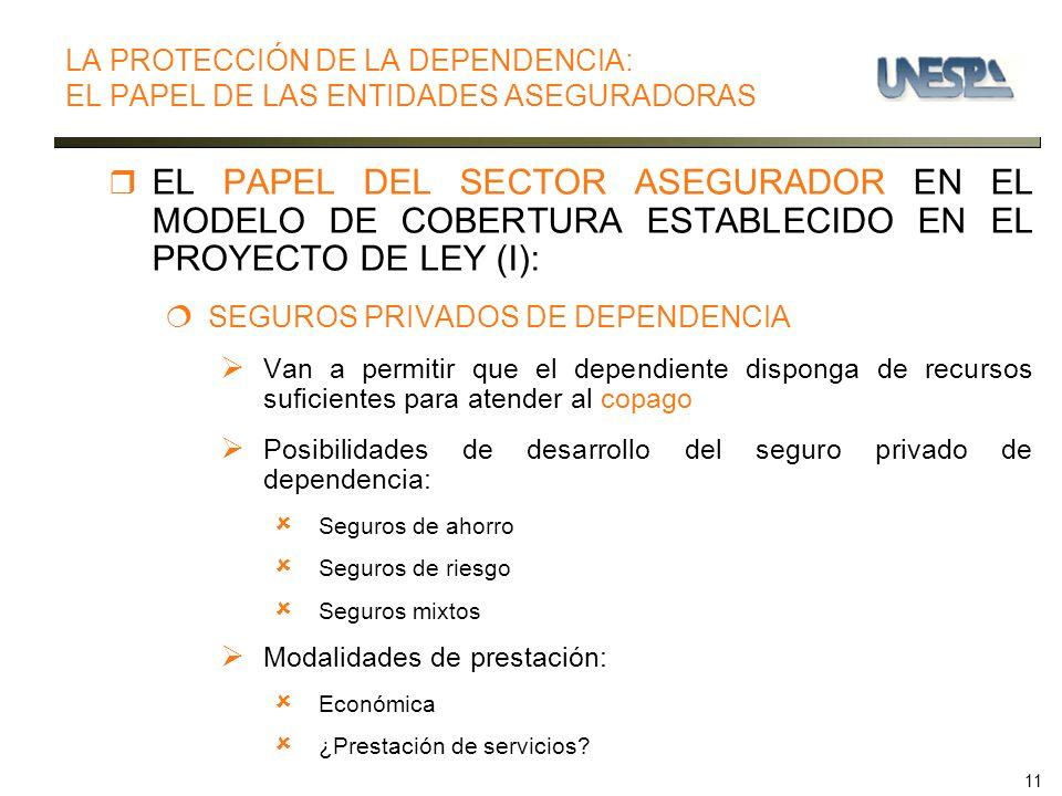 11 EL PAPEL DEL SECTOR ASEGURADOR EN EL MODELO DE COBERTURA ESTABLECIDO EN EL PROYECTO DE LEY (I): SEGUROS PRIVADOS DE DEPENDENCIA Van a permitir que el dependiente disponga de recursos suficientes para atender al copago Posibilidades de desarrollo del seguro privado de dependencia: Seguros de ahorro Seguros de riesgo Seguros mixtos Modalidades de prestación: Económica ¿Prestación de servicios.