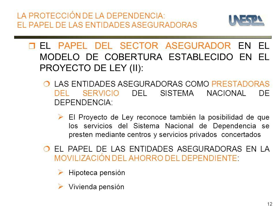 12 EL PAPEL DEL SECTOR ASEGURADOR EN EL MODELO DE COBERTURA ESTABLECIDO EN EL PROYECTO DE LEY (II): LAS ENTIDADES ASEGURADORAS COMO PRESTADORAS DEL SERVICIO DEL SISTEMA NACIONAL DE DEPENDENCIA: El Proyecto de Ley reconoce también la posibilidad de que los servicios del Sistema Nacional de Dependencia se presten mediante centros y servicios privados concertados EL PAPEL DE LAS ENTIDADES ASEGURADORAS EN LA MOVILIZACIÓN DEL AHORRO DEL DEPENDIENTE: Hipoteca pensión Vivienda pensión LA PROTECCIÓN DE LA DEPENDENCIA: EL PAPEL DE LAS ENTIDADES ASEGURADORAS