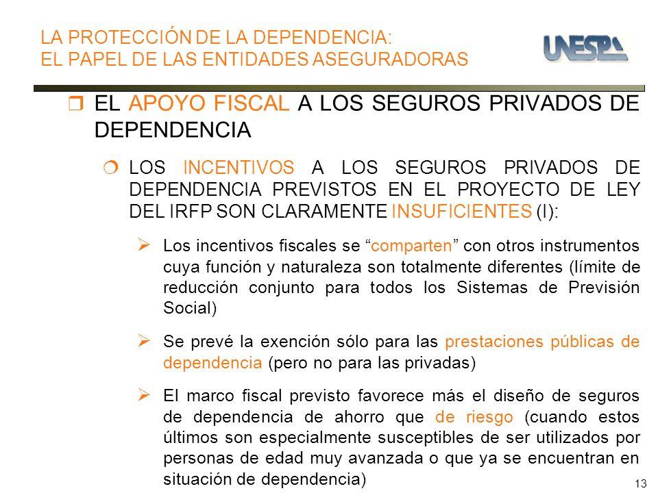 13 EL APOYO FISCAL A LOS SEGUROS PRIVADOS DE DEPENDENCIA LOS INCENTIVOS A LOS SEGUROS PRIVADOS DE DEPENDENCIA PREVISTOS EN EL PROYECTO DE LEY DEL IRFP SON CLARAMENTE INSUFICIENTES (I): Los incentivos fiscales se comparten con otros instrumentos cuya función y naturaleza son totalmente diferentes (límite de reducción conjunto para todos los Sistemas de Previsión Social) Se prevé la exención sólo para las prestaciones públicas de dependencia (pero no para las privadas) El marco fiscal previsto favorece más el diseño de seguros de dependencia de ahorro que de riesgo (cuando estos últimos son especialmente susceptibles de ser utilizados por personas de edad muy avanzada o que ya se encuentran en situación de dependencia) LA PROTECCIÓN DE LA DEPENDENCIA: EL PAPEL DE LAS ENTIDADES ASEGURADORAS