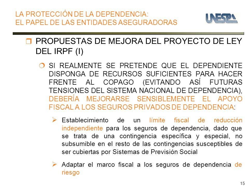 15 PROPUESTAS DE MEJORA DEL PROYECTO DE LEY DEL IRPF (I) SI REALMENTE SE PRETENDE QUE EL DEPENDIENTE DISPONGA DE RECURSOS SUFICIENTES PARA HACER FRENTE AL COPAGO (EVITANDO ASÍ FUTURAS TENSIONES DEL SISTEMA NACIONAL DE DEPENDENCIA), DEBERÍA MEJORARSE SENSIBLEMENTE EL APOYO FISCAL A LOS SEGUROS PRIVADOS DE DEPENDENCIA: Establecimiento de un límite fiscal de reducción independiente para los seguros de dependencia, dado que se trata de una contingencia específica y especial, no subsumible en el resto de las contingencias susceptibles de ser cubiertas por Sistemas de Previsión Social Adaptar el marco fiscal a los seguros de dependencia de riesgo LA PROTECCIÓN DE LA DEPENDENCIA: EL PAPEL DE LAS ENTIDADES ASEGURADORAS