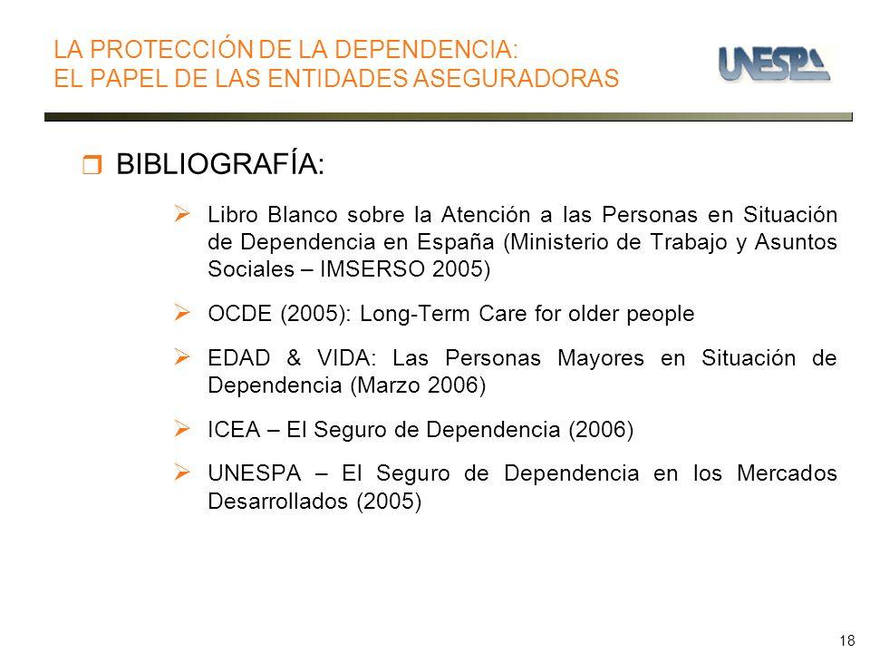 18 BIBLIOGRAFÍA: Libro Blanco sobre la Atención a las Personas en Situación de Dependencia en España (Ministerio de Trabajo y Asuntos Sociales – IMSERSO 2005) OCDE (2005): Long-Term Care for older people EDAD & VIDA: Las Personas Mayores en Situación de Dependencia (Marzo 2006) ICEA – El Seguro de Dependencia (2006) UNESPA – El Seguro de Dependencia en los Mercados Desarrollados (2005) LA PROTECCIÓN DE LA DEPENDENCIA: EL PAPEL DE LAS ENTIDADES ASEGURADORAS