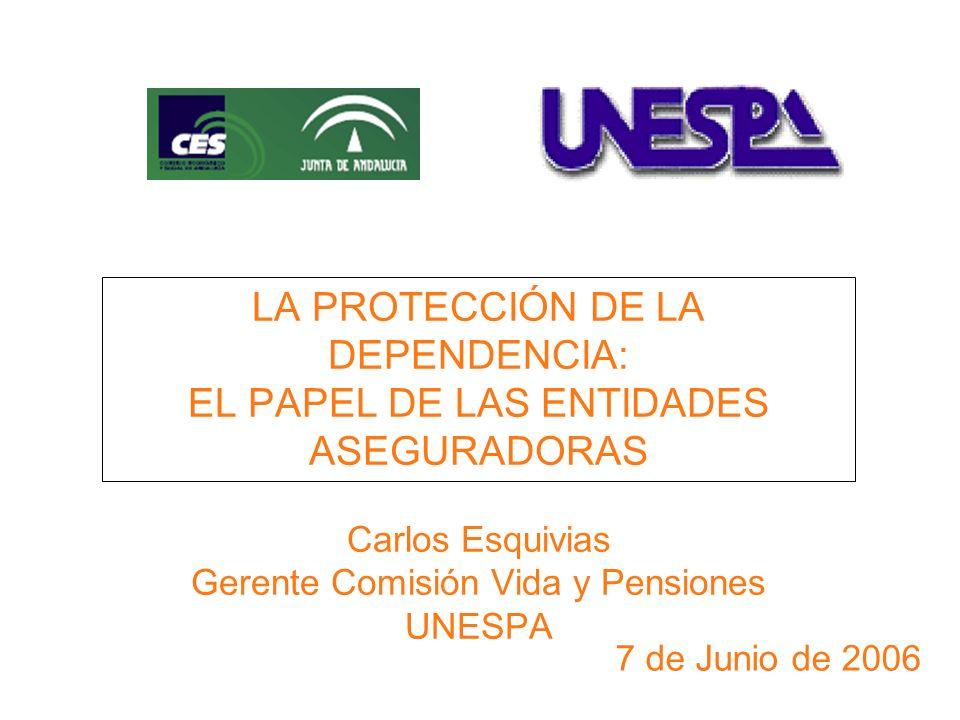 7 de Junio de 2006 LA PROTECCIÓN DE LA DEPENDENCIA: EL PAPEL DE LAS ENTIDADES ASEGURADORAS Carlos Esquivias Gerente Comisión Vida y Pensiones UNESPA