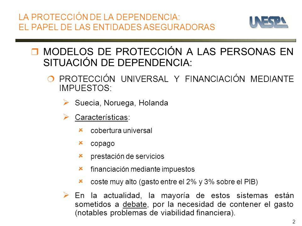 2 LA PROTECCIÓN DE LA DEPENDENCIA: EL PAPEL DE LAS ENTIDADES ASEGURADORAS MODELOS DE PROTECCIÓN A LAS PERSONAS EN SITUACIÓN DE DEPENDENCIA: PROTECCIÓN UNIVERSAL Y FINANCIACIÓN MEDIANTE IMPUESTOS: Suecia, Noruega, Holanda Características: cobertura universal copago prestación de servicios financiación mediante impuestos coste muy alto (gasto entre el 2% y 3% sobre el PIB) En la actualidad, la mayoría de estos sistemas están sometidos a debate, por la necesidad de contener el gasto (notables problemas de viabilidad financiera).