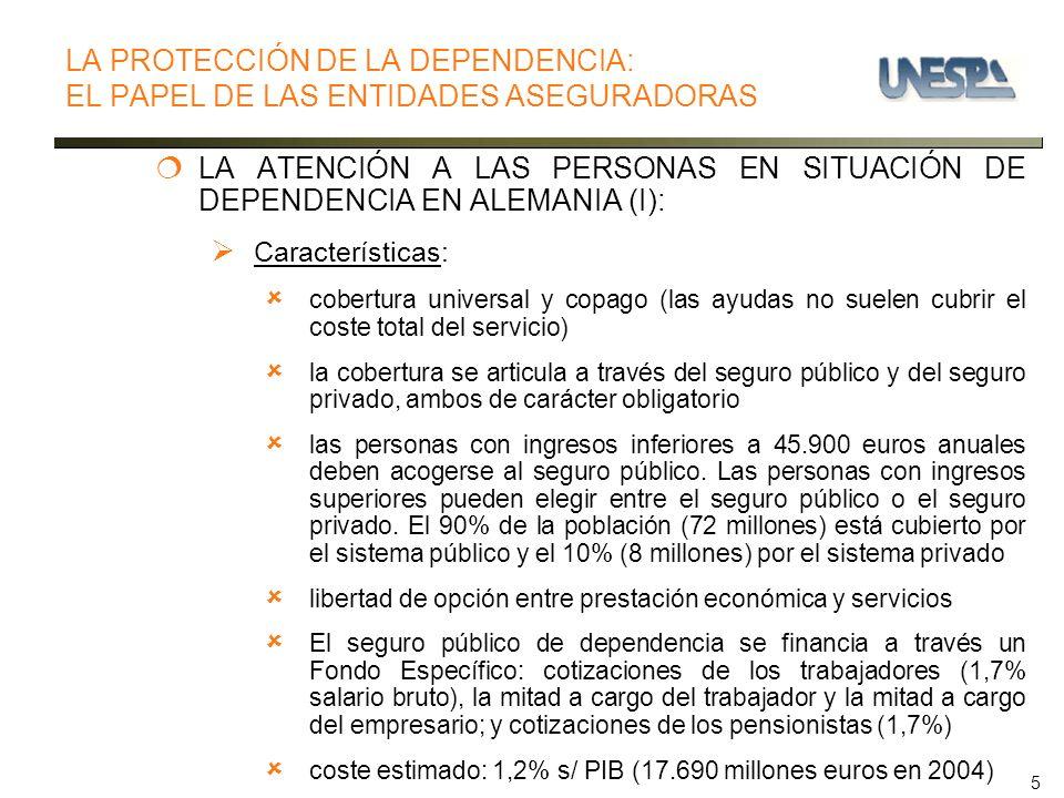 5 LA ATENCIÓN A LAS PERSONAS EN SITUACIÓN DE DEPENDENCIA EN ALEMANIA (I): Características: cobertura universal y copago (las ayudas no suelen cubrir e