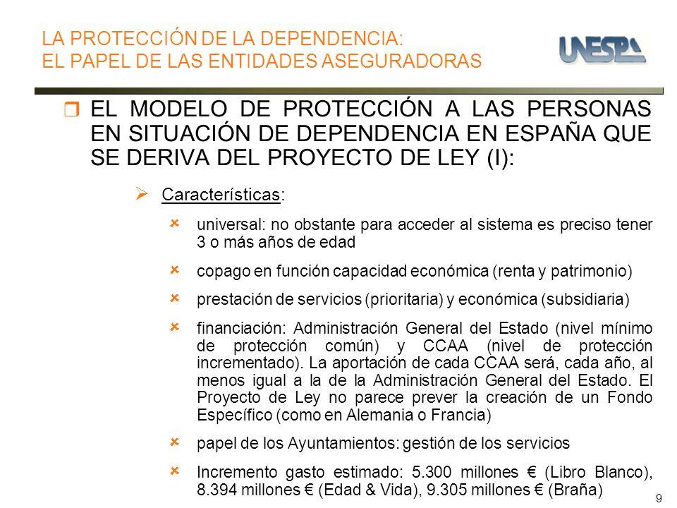 9 EL MODELO DE PROTECCIÓN A LAS PERSONAS EN SITUACIÓN DE DEPENDENCIA EN ESPAÑA QUE SE DERIVA DEL PROYECTO DE LEY (I): Características: universal: no o