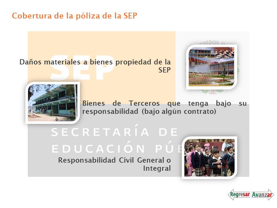 Daños materiales a bienes propiedad de la SEP Bienes de Terceros que tenga bajo su responsabilidad (bajo algún contrato) Responsabilidad Civil General