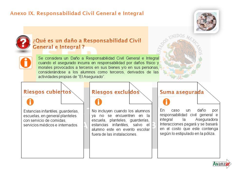 Anexo IX. Responsabilidad Civil General e Integral Se considera un Daño a Responsabilidad Civil General e Integral cuando el asegurado incurra en resp