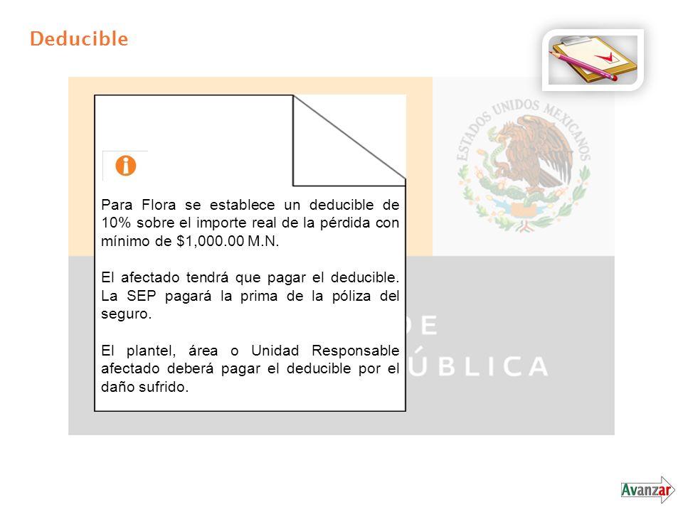 Deducible Para Flora se establece un deducible de 10% sobre el importe real de la pérdida con mínimo de $1,000.00 M.N. El afectado tendrá que pagar el