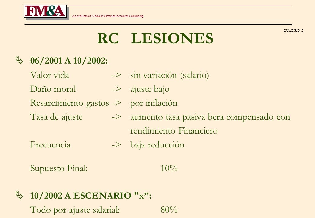 An affiliate of MERCER Human Resource Consulting RC LESIONES 06/2001 A 10/2002: Valor vida->sin variación (salario) Daño moral->ajuste bajo Resarcimie