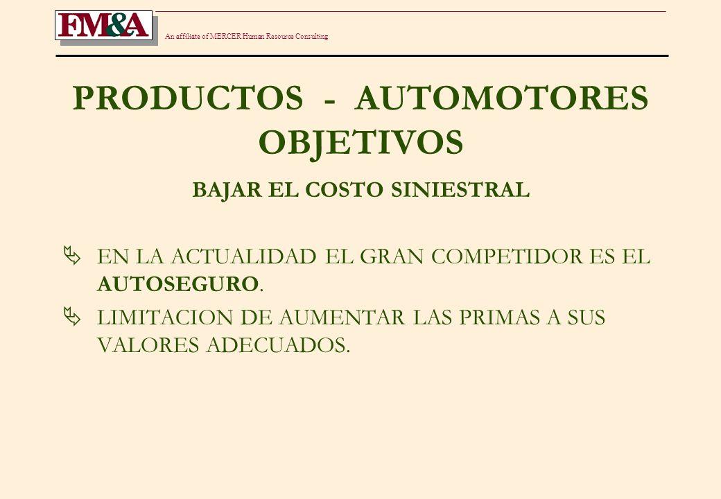 An affiliate of MERCER Human Resource Consulting PRODUCTOS - AUTOMOTORES OBJETIVOS BAJAR EL COSTO SINIESTRAL EN LA ACTUALIDAD EL GRAN COMPETIDOR ES EL AUTOSEGURO.