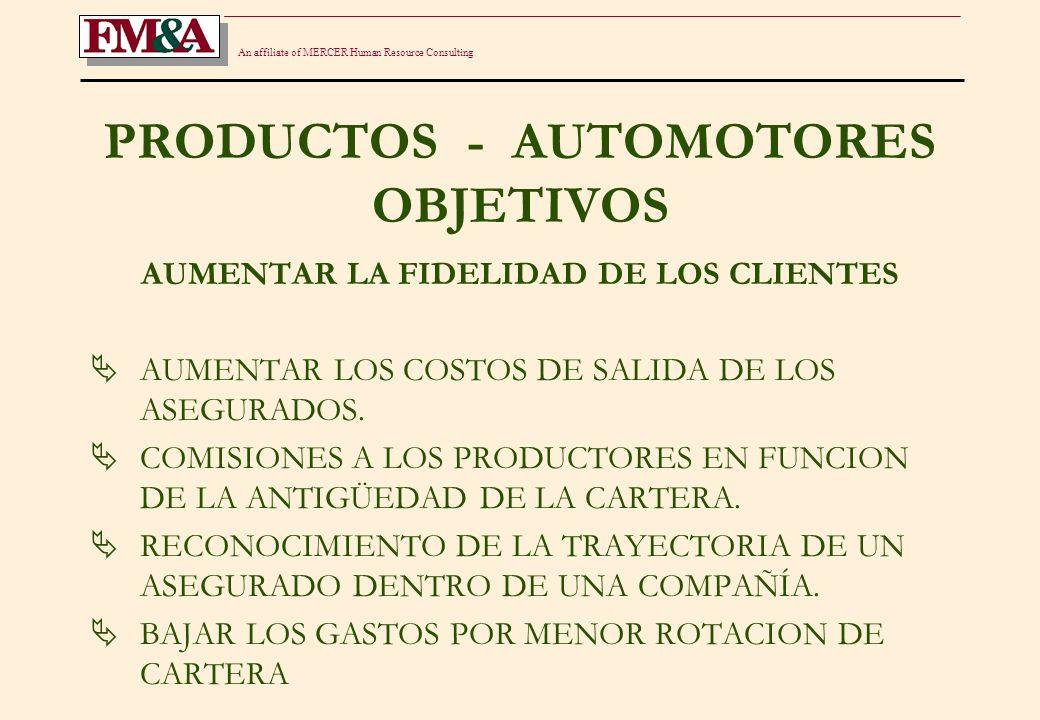 An affiliate of MERCER Human Resource Consulting PRODUCTOS - AUTOMOTORES OBJETIVOS AUMENTAR LA FIDELIDAD DE LOS CLIENTES AUMENTAR LOS COSTOS DE SALIDA DE LOS ASEGURADOS.