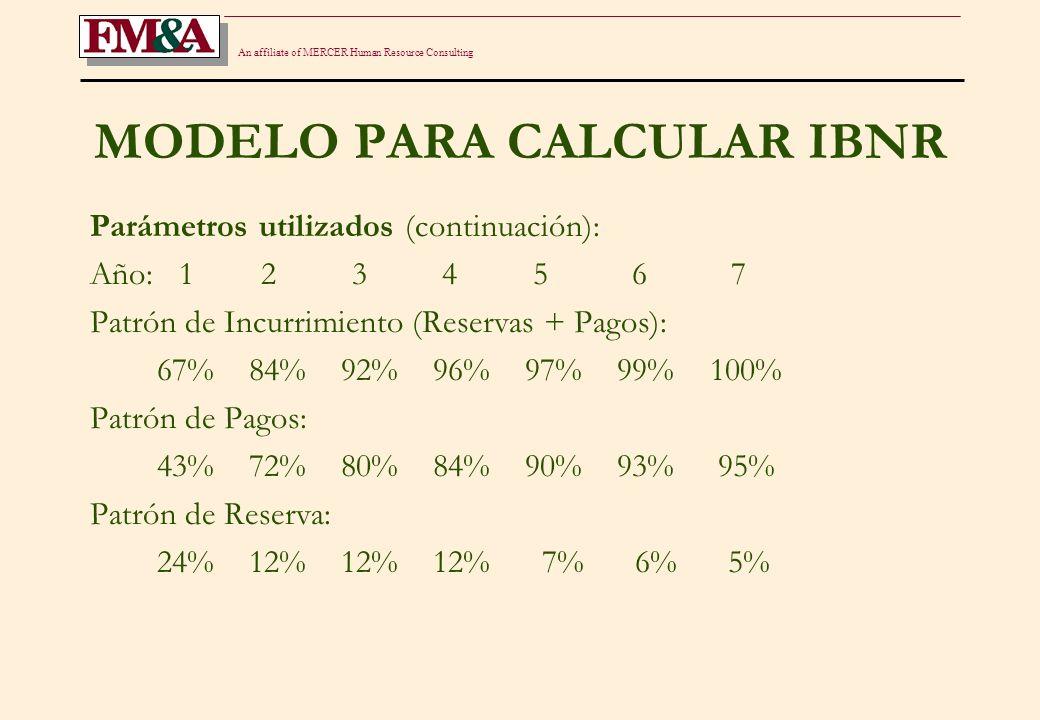 An affiliate of MERCER Human Resource Consulting MODELO PARA CALCULAR IBNR Parámetros utilizados (continuación): Año: 1 2 3 4 5 6 7 Patrón de Incurrimiento (Reservas + Pagos): 67% 84% 92% 96% 97% 99% 100% Patrón de Pagos: 43% 72% 80% 84% 90% 93% 95% Patrón de Reserva: 24% 12% 12% 12% 7% 6% 5%