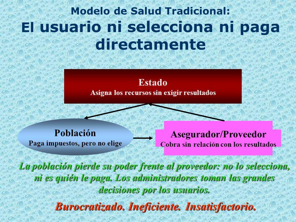 Objetivos de la Reforma (2) Separación de funciones de Financiamiento Rectoría Provisión de servicios de salud. Implantar modelo de gestión y direcció