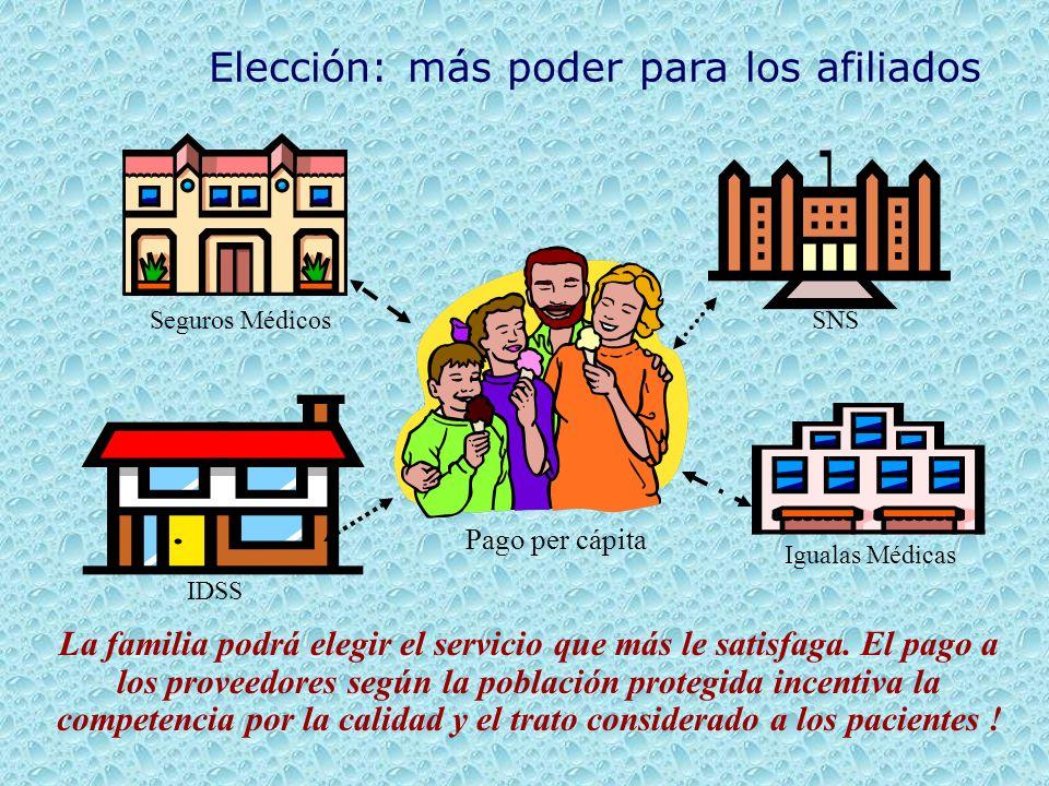 Elección: más poder para los afiliados IDSS Igualas Médicas SNS Seguros Médicos La familia podrá elegir el servicio que más le satisfaga.