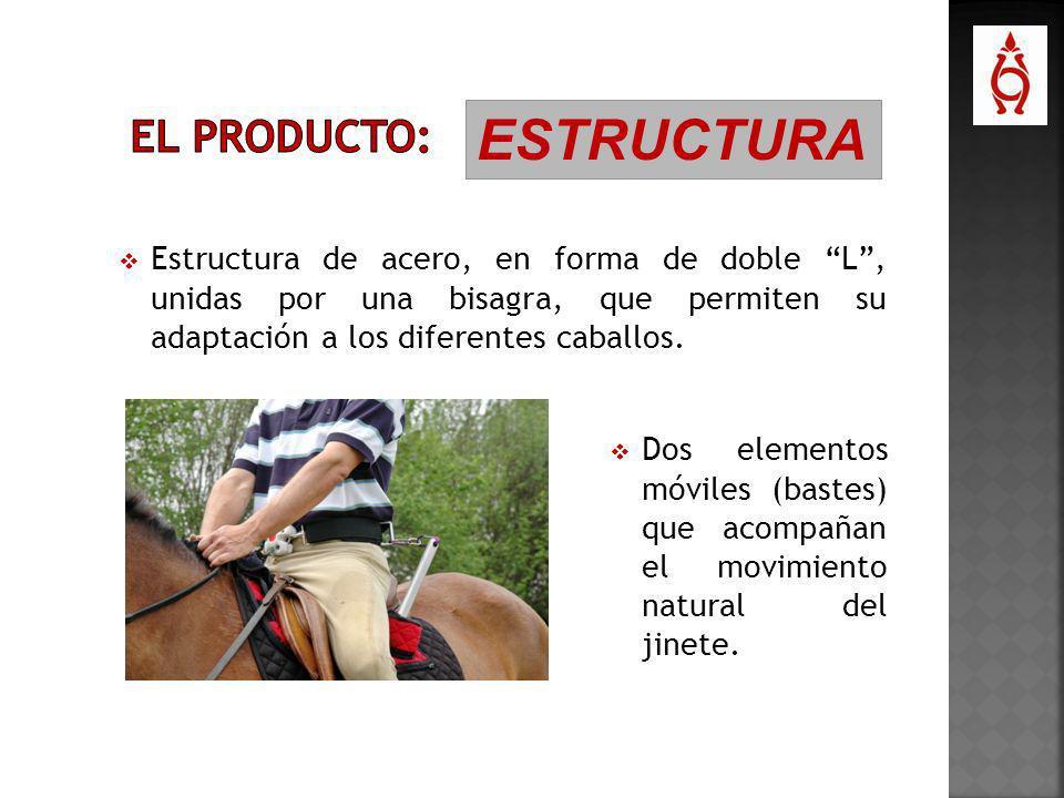 Estructura de acero, en forma de doble L, unidas por una bisagra, que permiten su adaptación a los diferentes caballos. ESTRUCTURA Dos elementos móvil