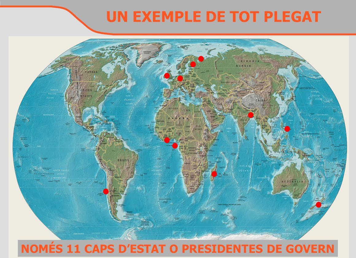 UN EXEMPLE DE TOT PLEGAT NOMÉS 11 CAPS DESTAT O PRESIDENTES DE GOVERN