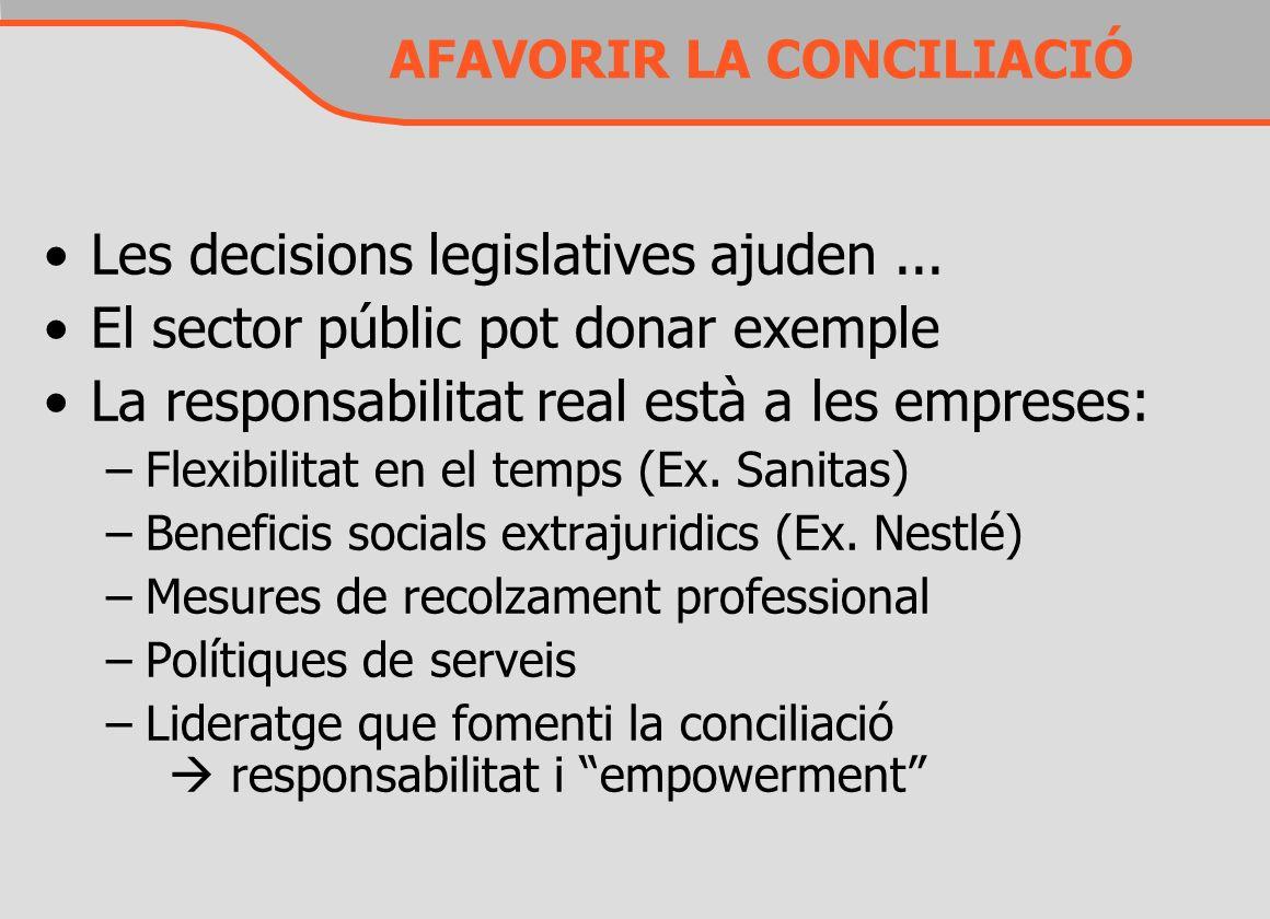 AFAVORIR LA CONCILIACIÓ Les decisions legislatives ajuden...