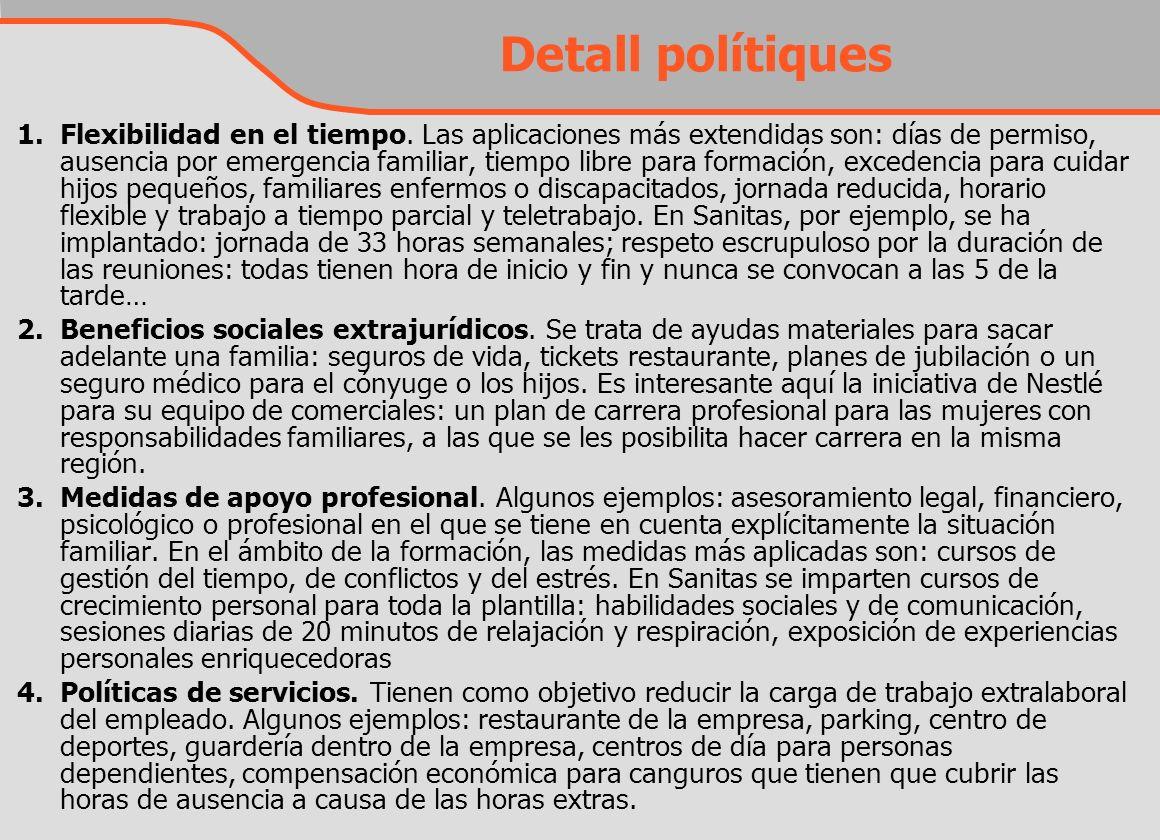 Detall polítiques 1.Flexibilidad en el tiempo.
