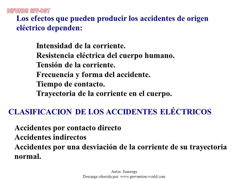 Autor: Juansegu Descarga ofrecida por: www.prevention-world.com Intensidad de la corriente. Resistencia eléctrica del cuerpo humano. Tensión de la cor