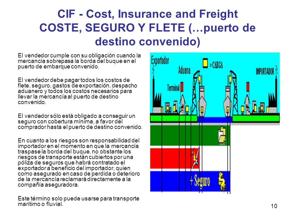 10 CIF - Cost, Insurance and Freight COSTE, SEGURO Y FLETE (…puerto de destino convenido) El vendedor cumple con su obligación cuando la mercancía sob