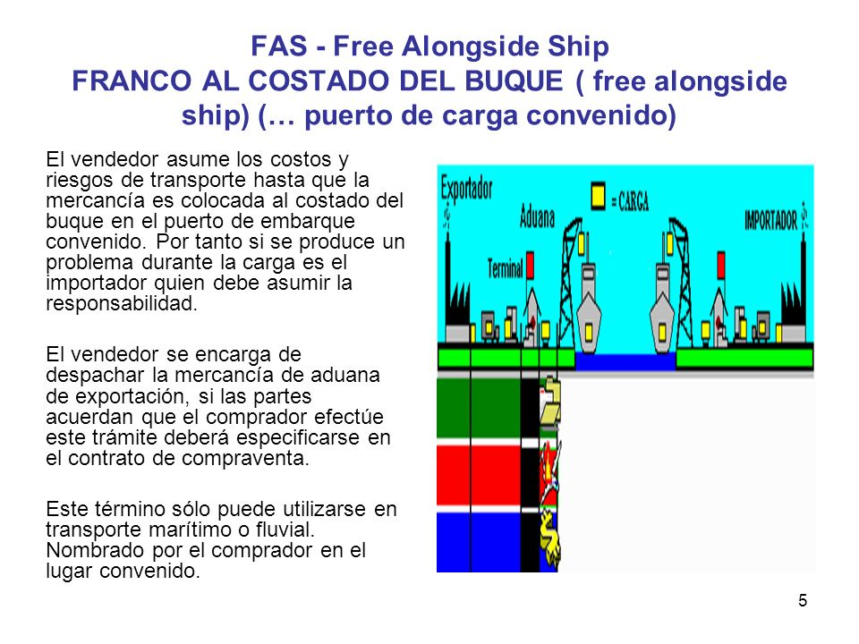 5 FAS - Free Alongside Ship FRANCO AL COSTADO DEL BUQUE ( free alongside ship) (… puerto de carga convenido) El vendedor asume los costos y riesgos de