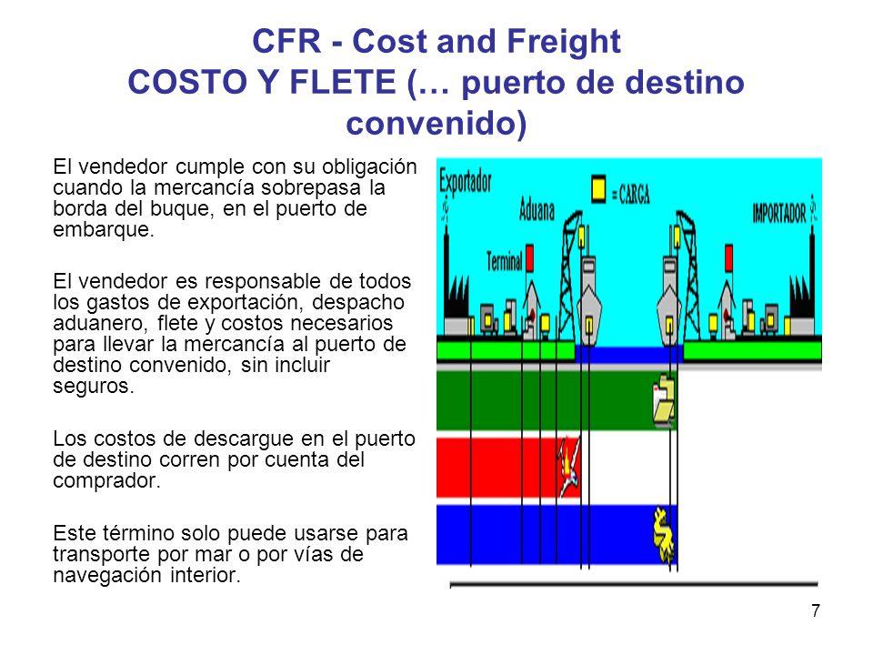 7 CFR - Cost and Freight COSTO Y FLETE (… puerto de destino convenido) El vendedor cumple con su obligación cuando la mercancía sobrepasa la borda del