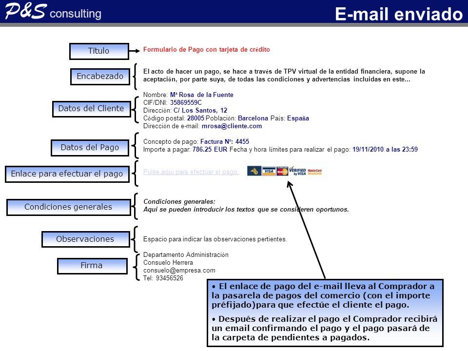 Título Encabezado Datos del Cliente Datos del Pago Enlace para efectuar el pago Condiciones generales Firma El enlace de pago del e-mail lleva al Comprador a la pasarela de pagos del comercio (con el importe préfijado)para que efectúe el cliente el pago.