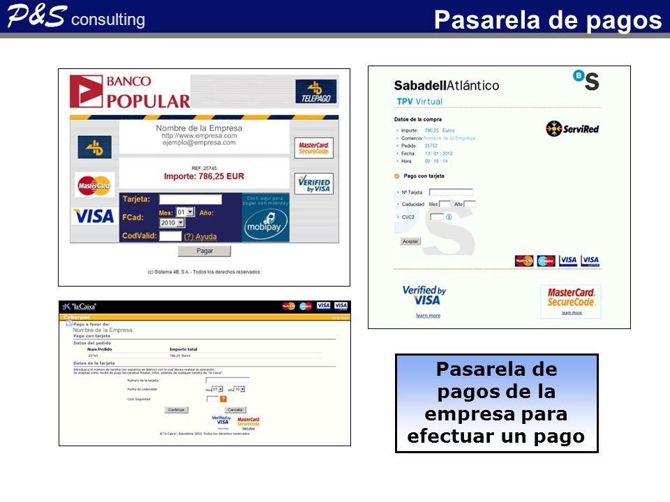 P&S consulting Pasarela de pagos Pasarela de pagos de la empresa para efectuar un pago