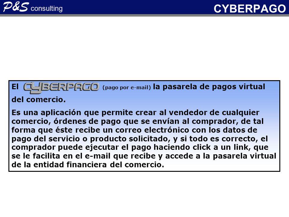 P&S consulting CYBERPAGO El (pago por e-mail) la pasarela de pagos virtual del comercio.