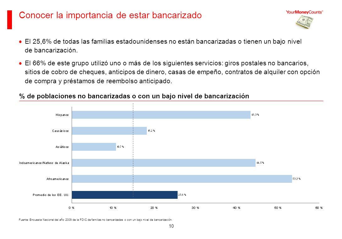 10 Conocer la importancia de estar bancarizado El 25,6% de todas las familias estadounidenses no están bancarizadas o tienen un bajo nivel de bancarización.
