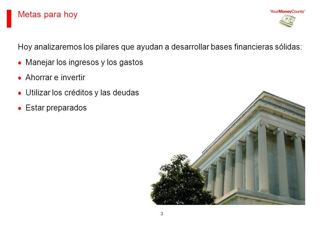 3 Metas para hoy Hoy analizaremos los pilares que ayudan a desarrollar bases financieras sólidas: Manejar los ingresos y los gastos Ahorrar e invertir Utilizar los créditos y las deudas Estar preparados