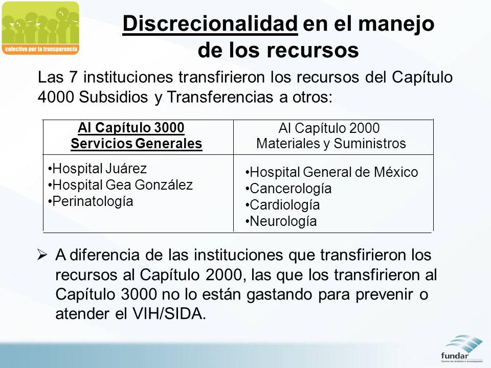 Discrecionalidad en el manejo de los recursos Las 7 instituciones transfirieron los recursos del Capítulo 4000 Subsidios y Transferencias a otros: Al