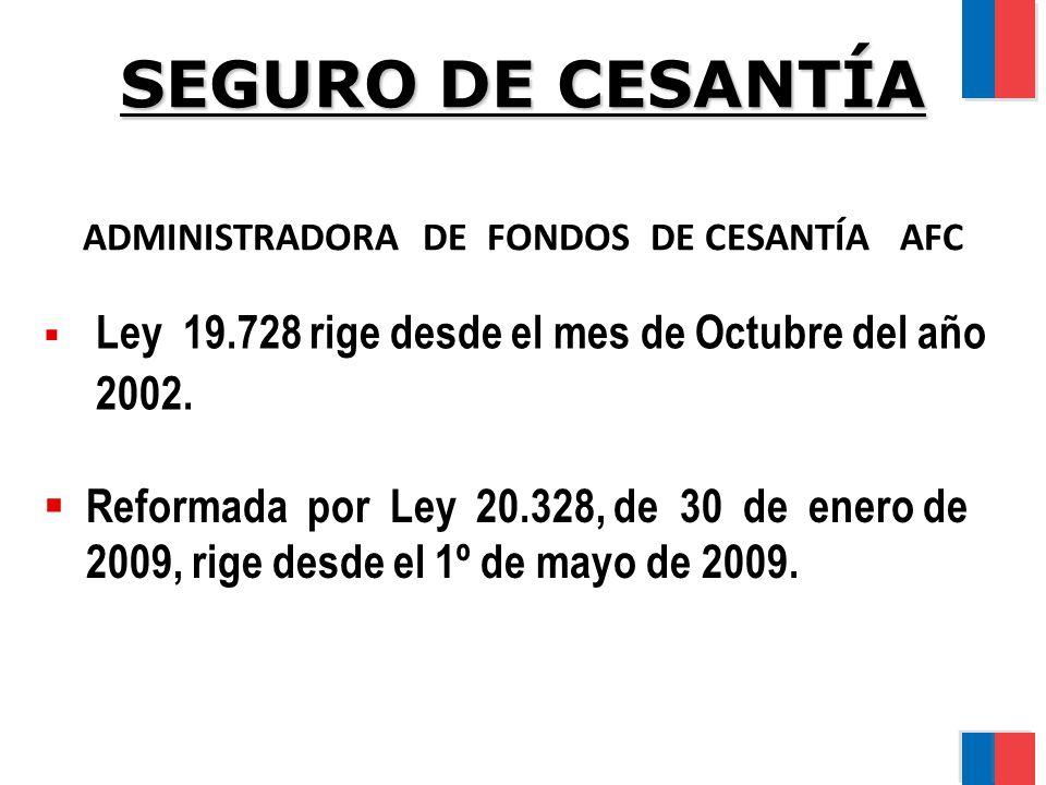 SEGURO DE CESANTÍA ADMINISTRADORA DE FONDOS DE CESANTÍA AFC Ley 19.728 rige desde el mes de Octubre del año 2002. Reformada por Ley 20.328, de 30 de e