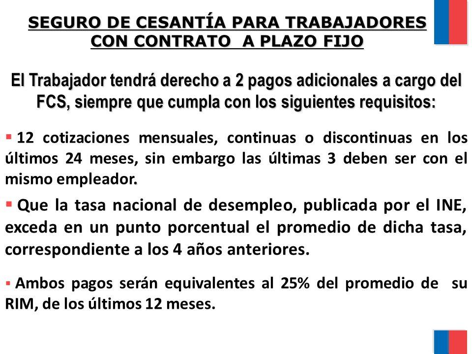 SEGURO DE CESANTÍA PARA TRABAJADORES CON CONTRATO A PLAZO FIJO El Trabajador tendrá derecho a 2 pagos adicionales a cargo del FCS, siempre que cumpla