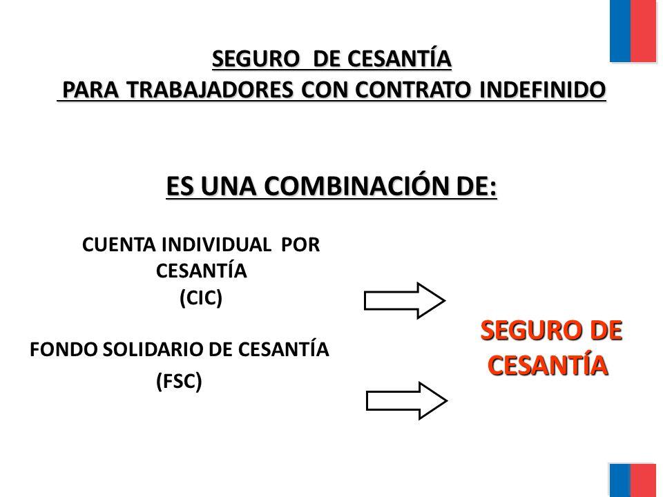 ES UNA COMBINACIÓN DE: CUENTA INDIVIDUAL POR CESANTÍA (CIC) FONDO SOLIDARIO DE CESANTÍA (FSC ) SEGURO DE CESANTÍA SEGURO DE CESANTÍA SEGURO DE CESANTÍA PARA TRABAJADORES CON CONTRATO INDEFINIDO PARA TRABAJADORES CON CONTRATO INDEFINIDO