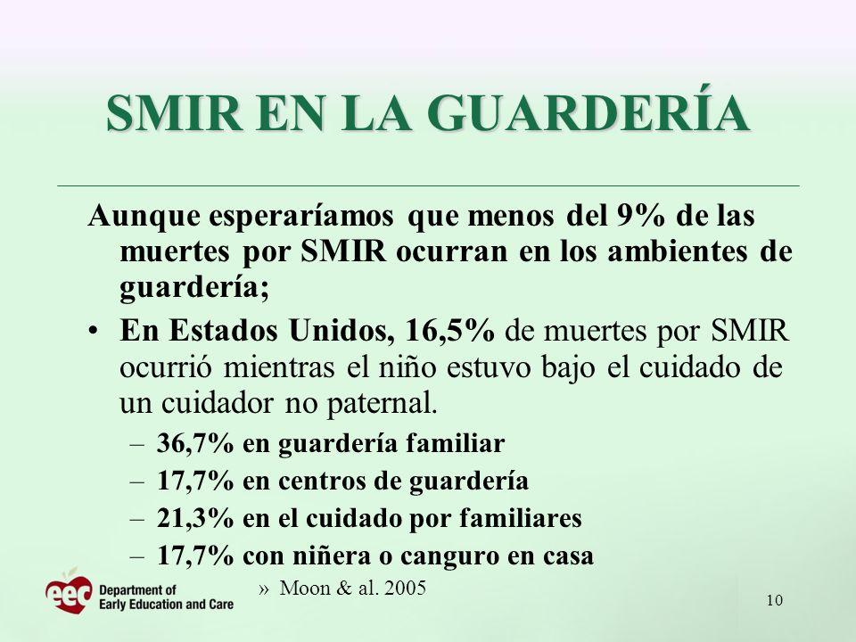 10 SMIR EN LA GUARDERÍA Aunque esperaríamos que menos del 9% de las muertes por SMIR ocurran en los ambientes de guardería; En Estados Unidos, 16,5% d
