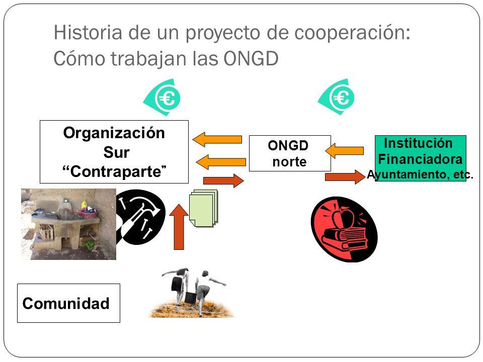 Historia de un proyecto de cooperación: Cómo trabajan las ONGD Institución Financiadora Ayuntamiento, etc. ONGD norte Organización Sur Contraparte Com