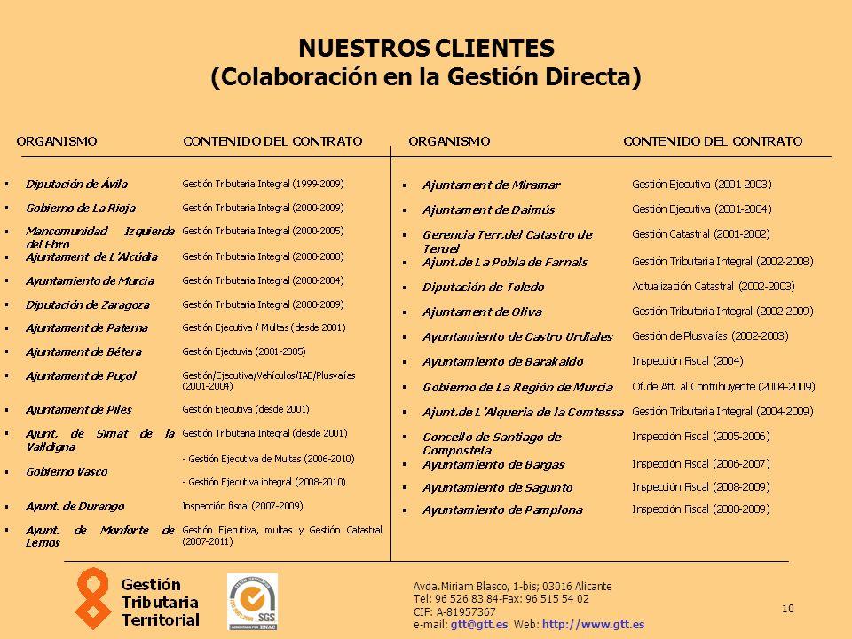 10 Avda.Miriam Blasco, 1-bis; 03016 Alicante Tel: 96 526 83 84-Fax: 96 515 54 02 CIF: A-81957367 e-mail: gtt@gtt.es Web: http://www.gtt.es NUESTROS CL