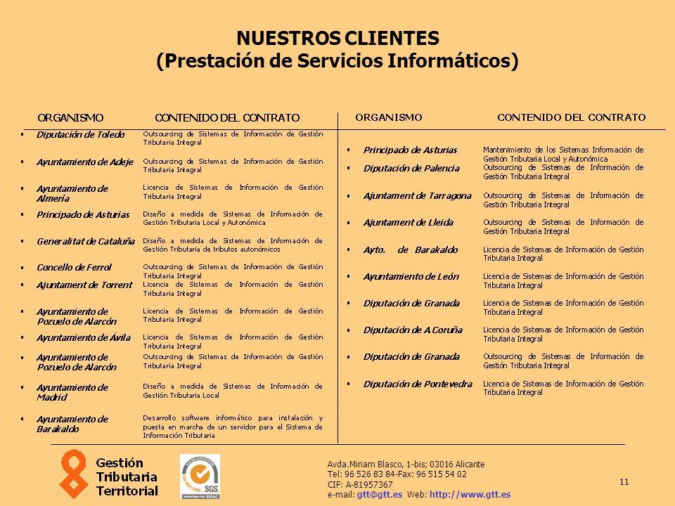 11 Avda.Miriam Blasco, 1-bis; 03016 Alicante Tel: 96 526 83 84-Fax: 96 515 54 02 CIF: A-81957367 e-mail: gtt@gtt.es Web: http://www.gtt.es NUESTROS CL