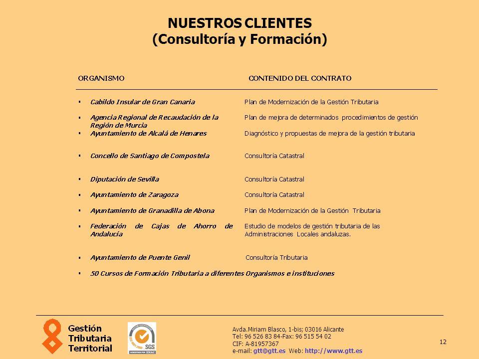 12 Avda.Miriam Blasco, 1-bis; 03016 Alicante Tel: 96 526 83 84-Fax: 96 515 54 02 CIF: A-81957367 e-mail: gtt@gtt.es Web: http://www.gtt.es NUESTROS CL