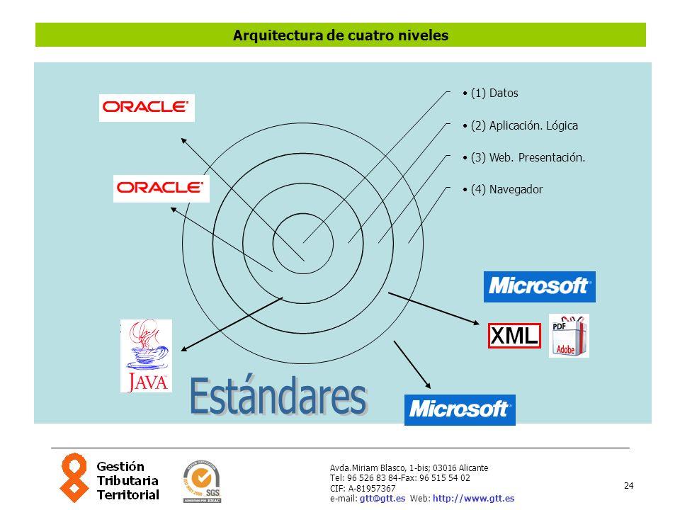 24 Avda.Miriam Blasco, 1-bis; 03016 Alicante Tel: 96 526 83 84-Fax: 96 515 54 02 CIF: A-81957367 e-mail: gtt@gtt.es Web: http://www.gtt.es (4) Navegad