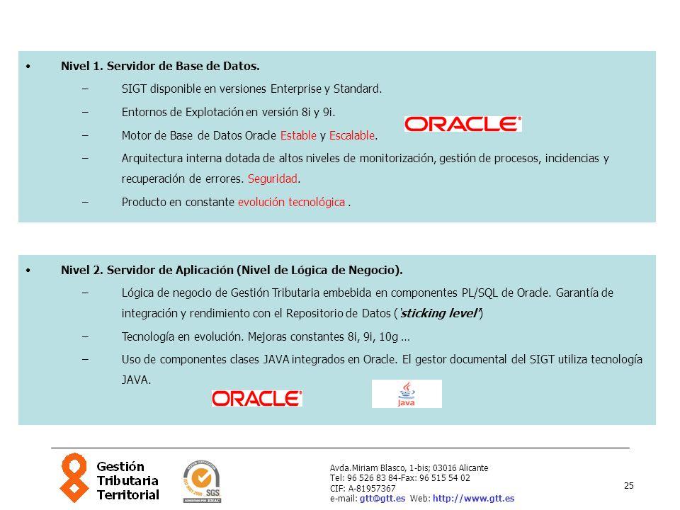 25 Avda.Miriam Blasco, 1-bis; 03016 Alicante Tel: 96 526 83 84-Fax: 96 515 54 02 CIF: A-81957367 e-mail: gtt@gtt.es Web: http://www.gtt.es Nivel 1. Se