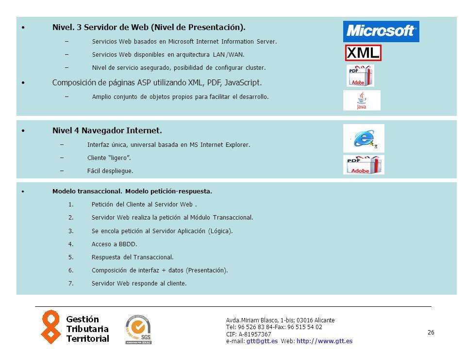 26 Avda.Miriam Blasco, 1-bis; 03016 Alicante Tel: 96 526 83 84-Fax: 96 515 54 02 CIF: A-81957367 e-mail: gtt@gtt.es Web: http://www.gtt.es Nivel. 3 Se