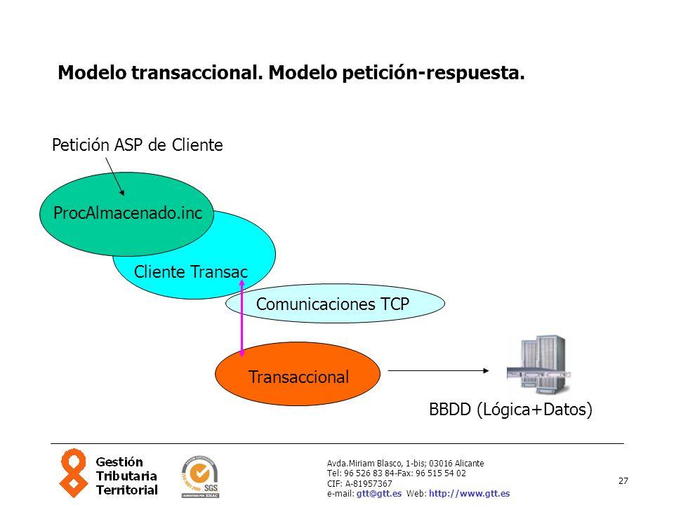 27 Avda.Miriam Blasco, 1-bis; 03016 Alicante Tel: 96 526 83 84-Fax: 96 515 54 02 CIF: A-81957367 e-mail: gtt@gtt.es Web: http://www.gtt.es Modelo tran